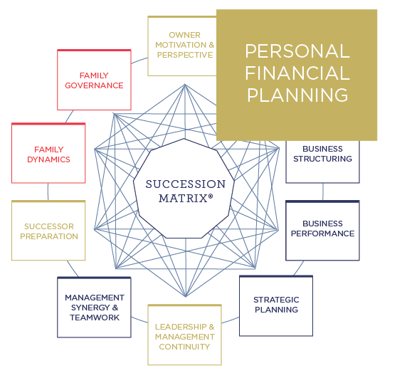 business succession planning guidebook