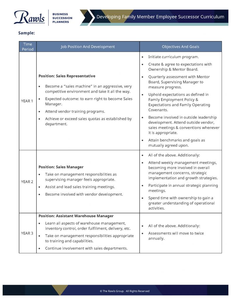 successor-curriculum-the-rawls-group